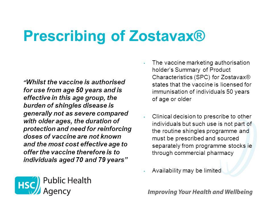 Prescribing of Zostavax®