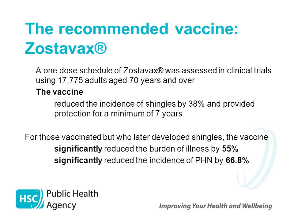 The recommended vaccine: Zostavax®