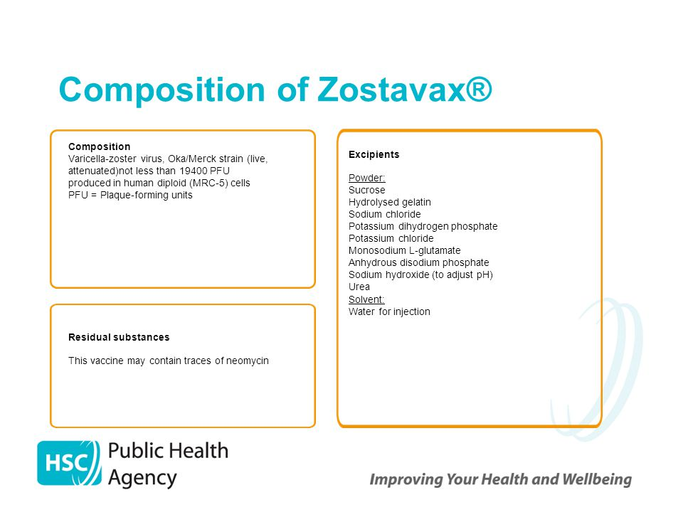 Composition of Zostavax®