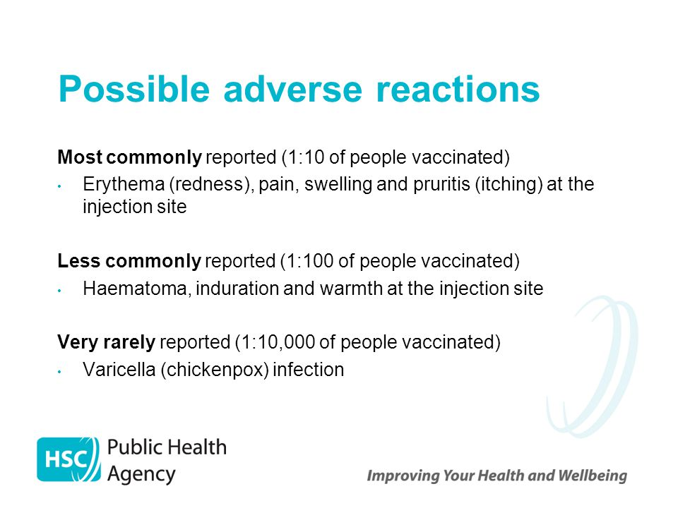Possible adverse reactions