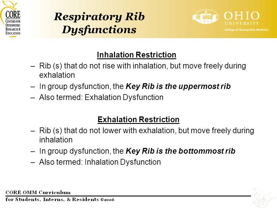 Respiratory Rib Dysfunctions