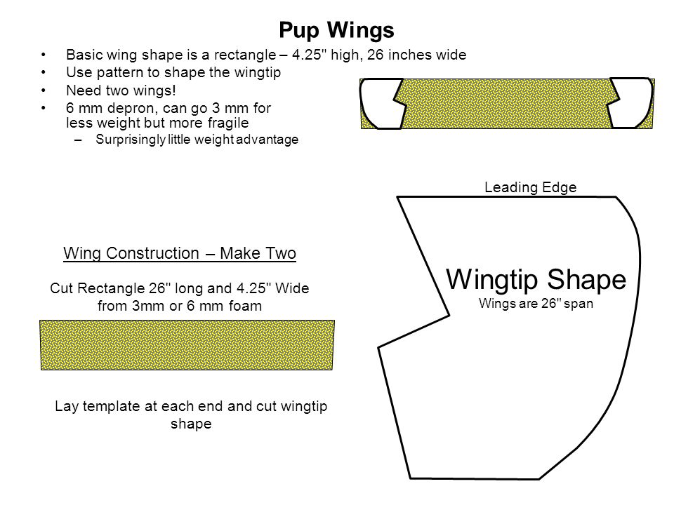 Wingtip Shape Pup Wings Wing Construction – Make Two