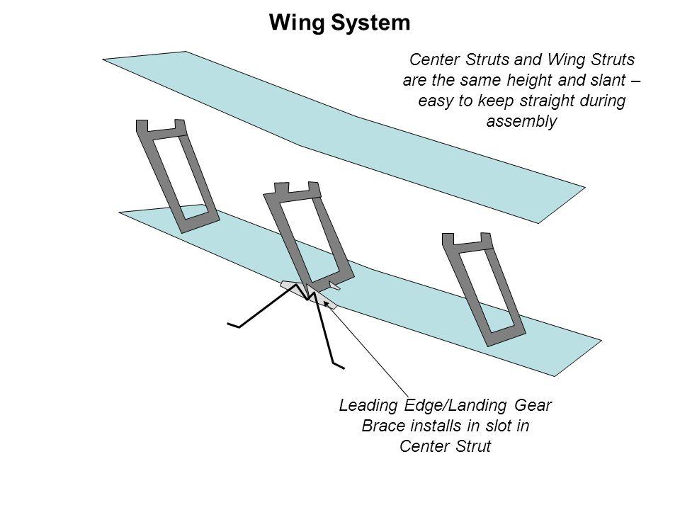 Leading Edge/Landing Gear Brace installs in slot in Center Strut