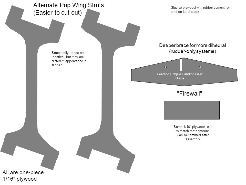 Alternate Pup Wing Struts (Easier to cut out)