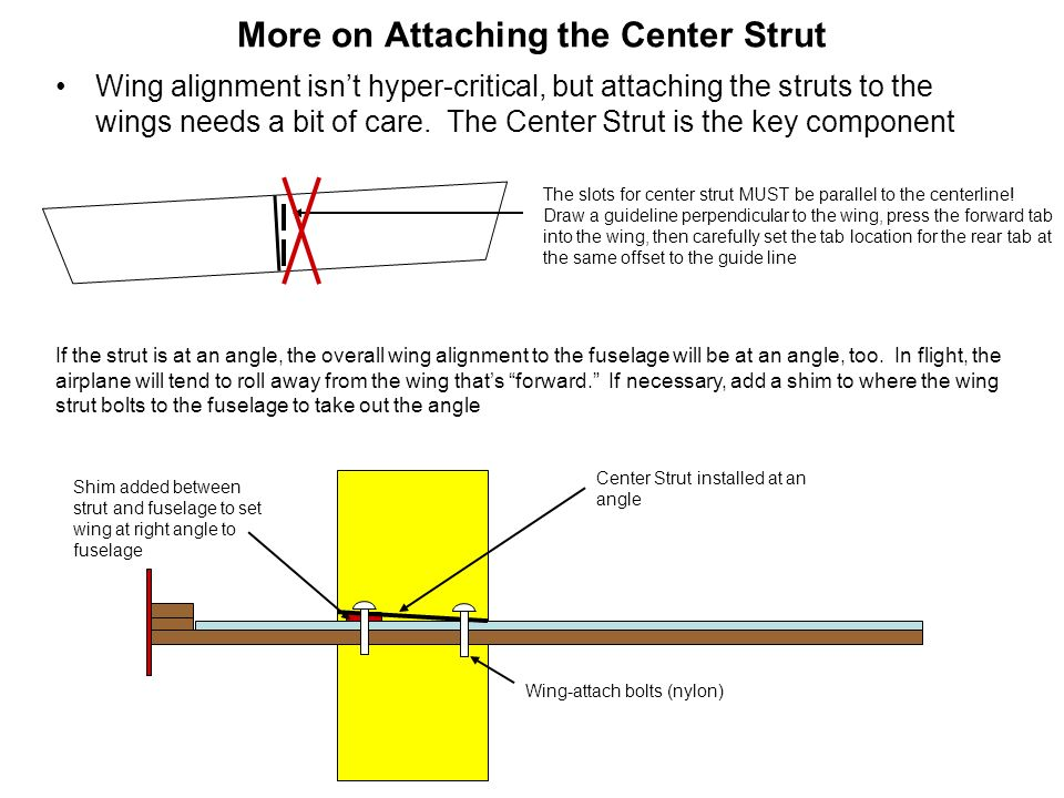 More on Attaching the Center Strut