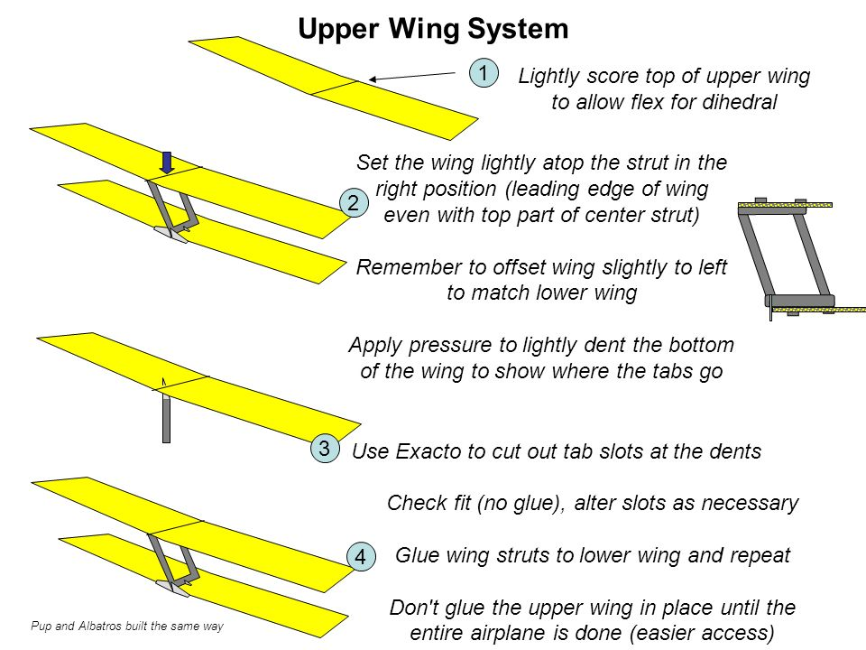 Upper Wing System 1. Lightly score top of upper wing to allow flex for dihedral.