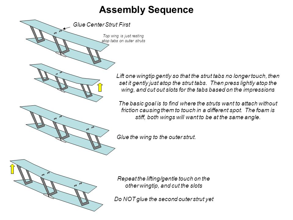 Assembly Sequence Glue Center Strut First