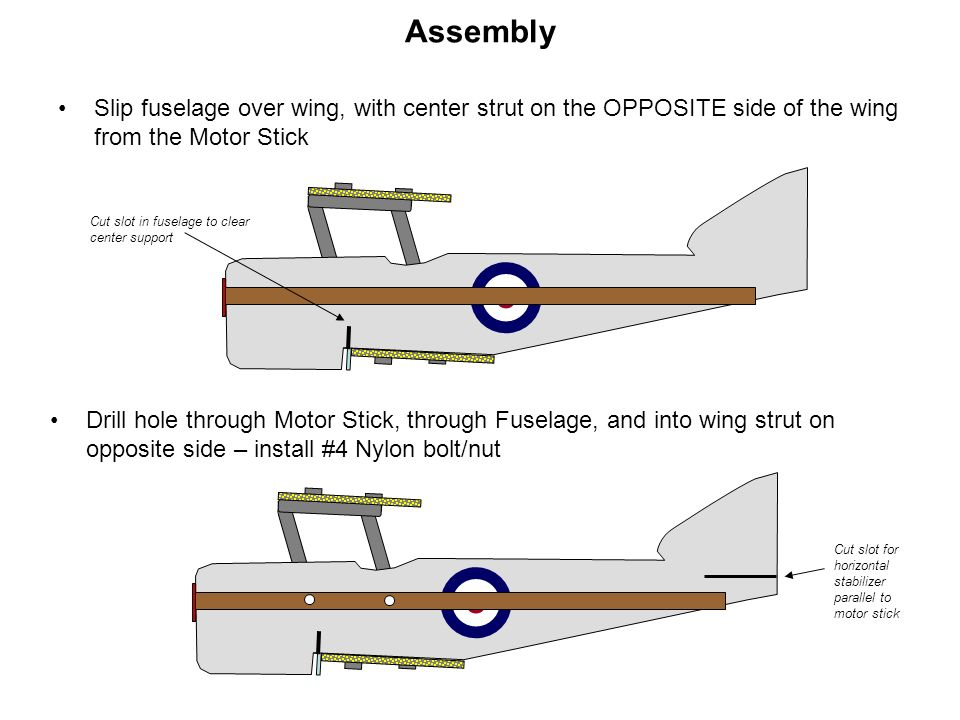 AssemblySlip fuselage over wing, with center strut on the OPPOSITE side of the wing from the Motor Stick.