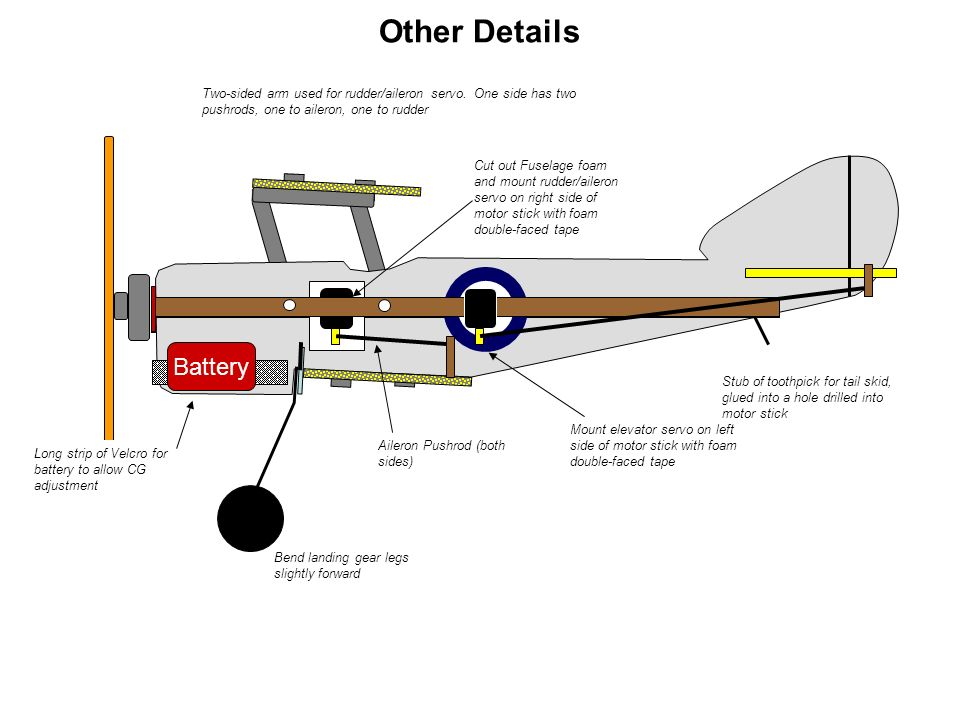Other Details Two-sided arm used for rudder/aileron servo. One side has two pushrods, one to aileron, one to rudder.