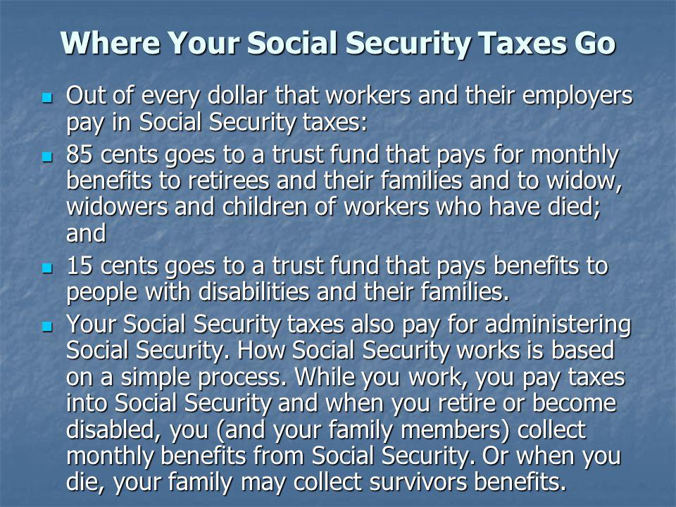 Where Your Social Security Taxes Go