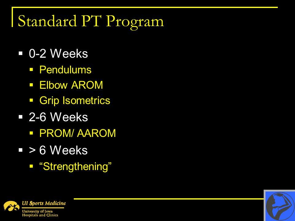 Standard PT Program 0-2 Weeks 2-6 Weeks > 6 Weeks Pendulums