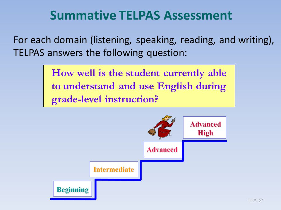 Summative TELPAS Assessment