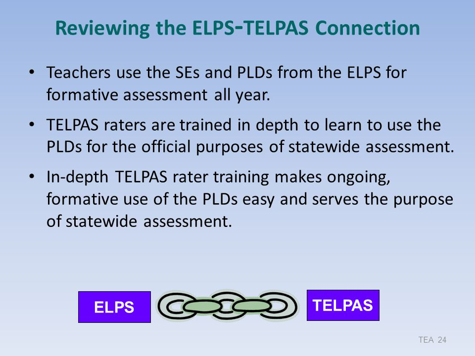 Reviewing the ELPS-TELPAS Connection