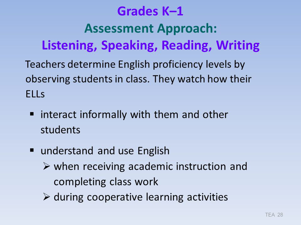 Grades K–1 Assessment Approach: Listening, Speaking, Reading, Writing