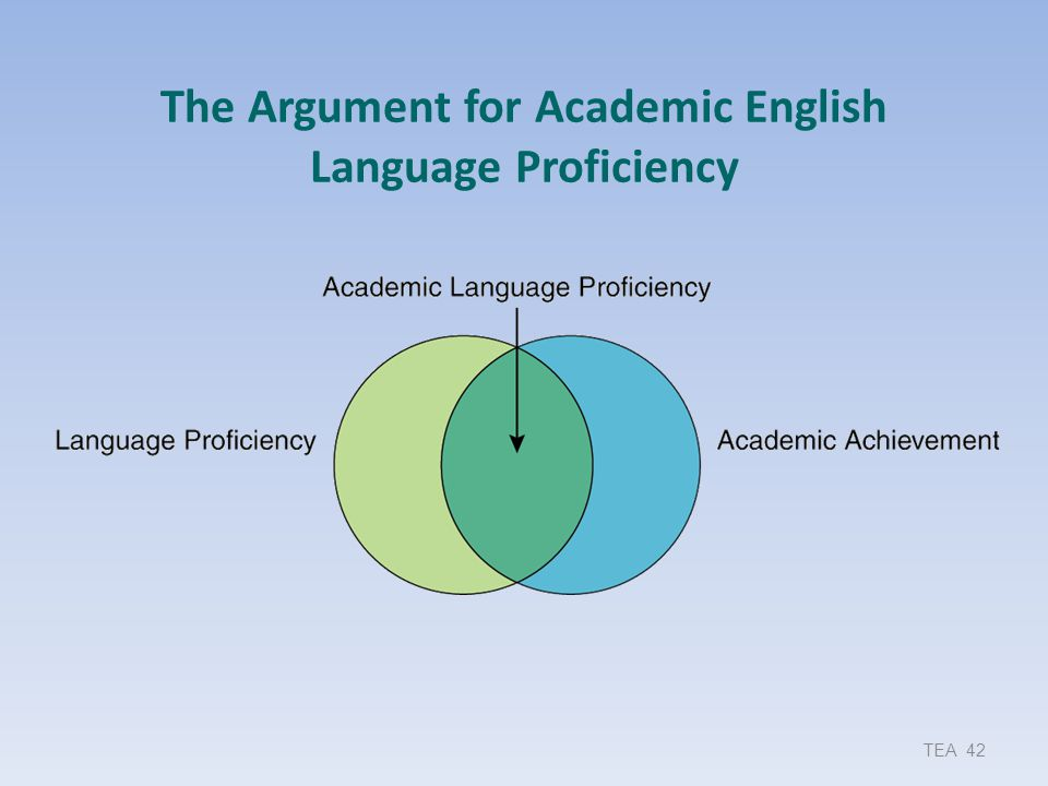 The Argument for Academic English Language Proficiency