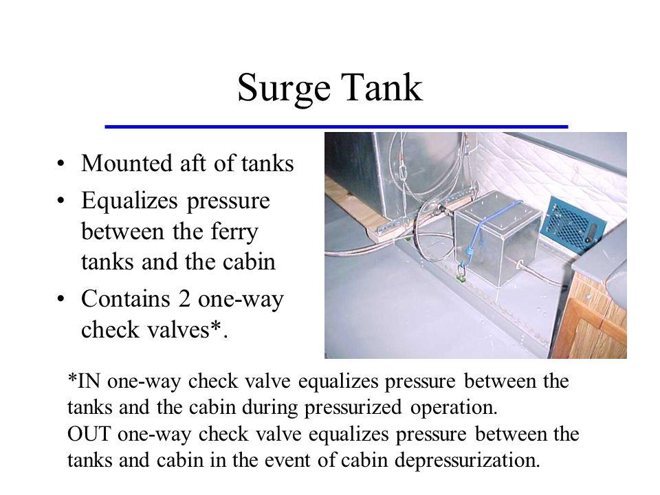 Surge Tank Mounted aft of tanks