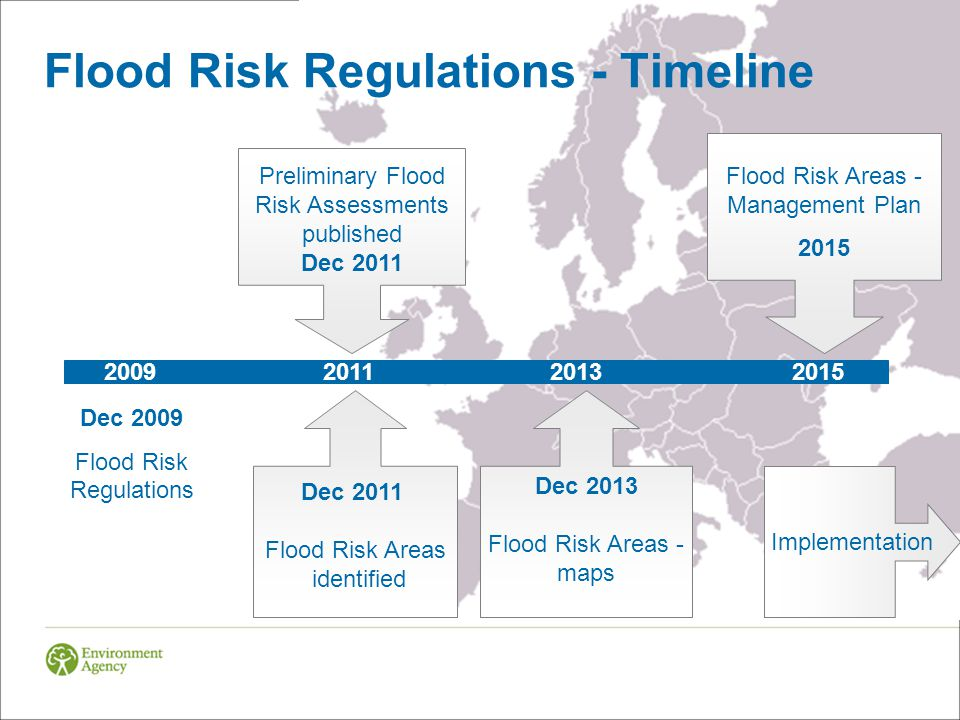Flood Risk Regulations - Timeline