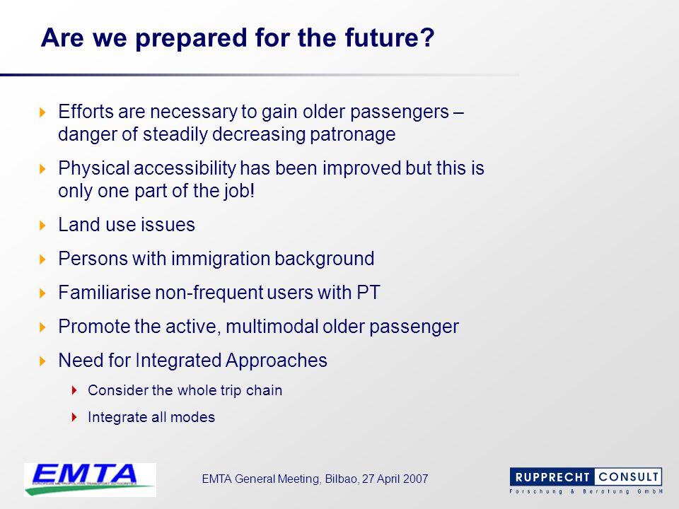 Are we prepared for the future