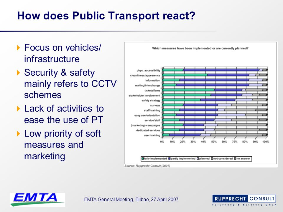 How does Public Transport react