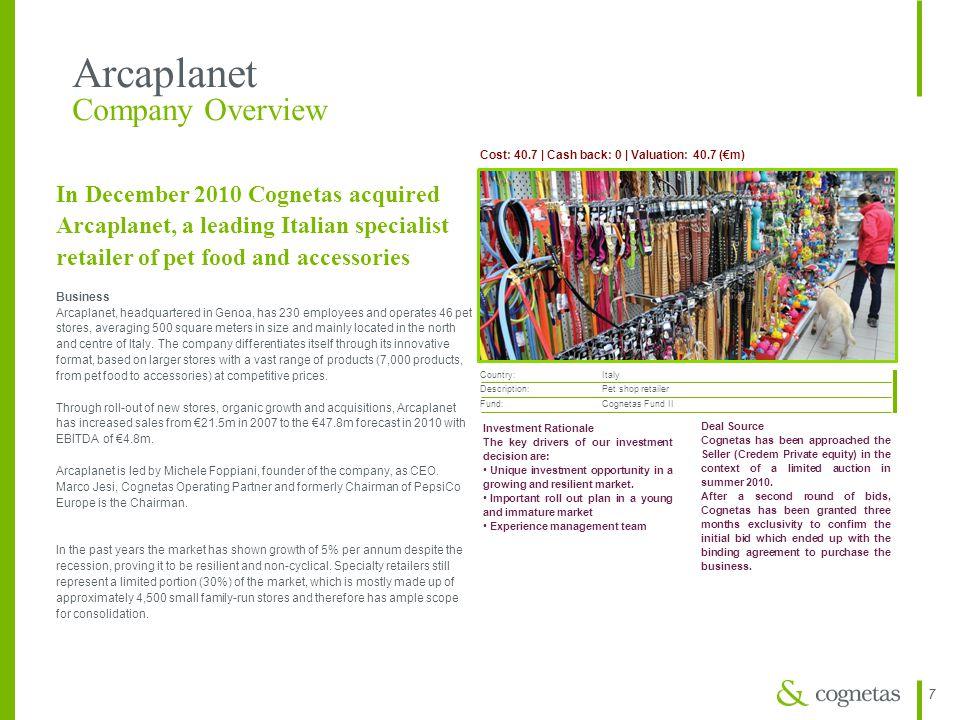Arcaplanet Company Overview