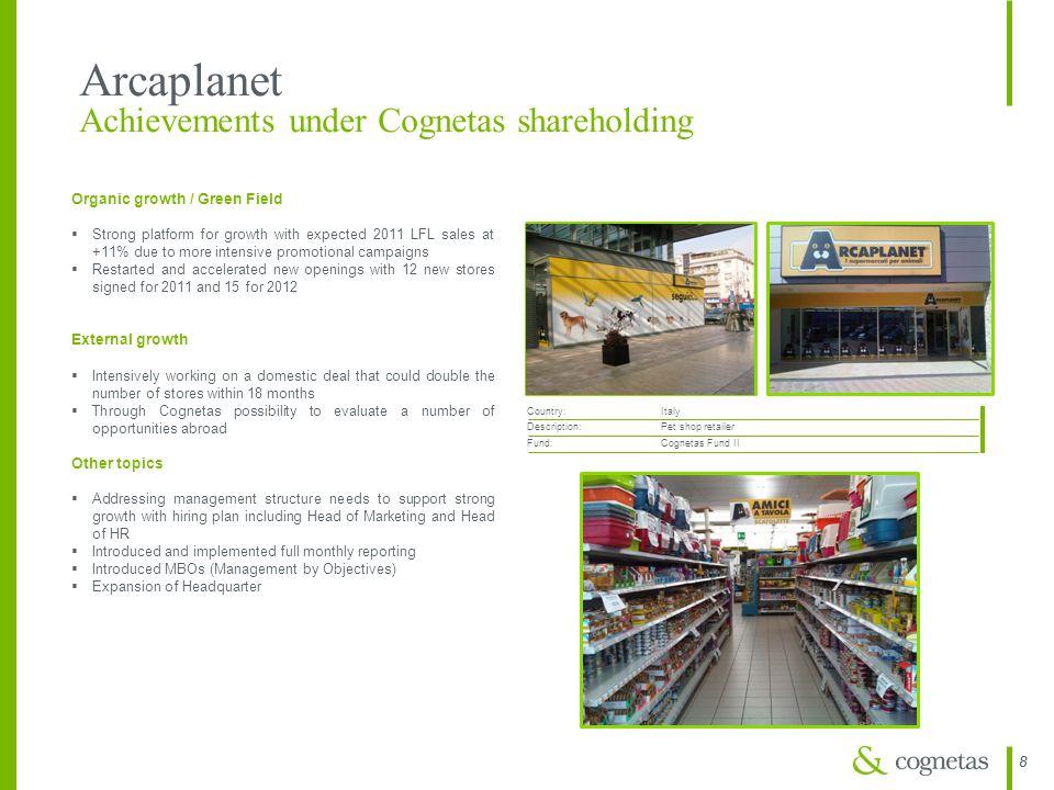 Arcaplanet Achievements under Cognetas shareholding