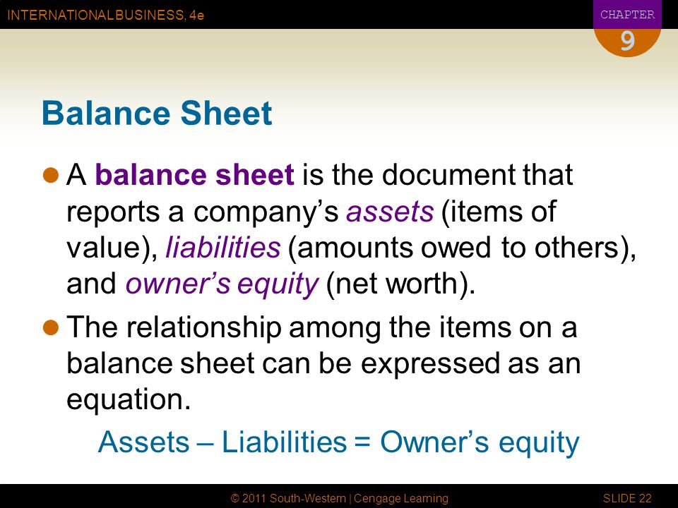 Assets – Liabilities = Owner's equity