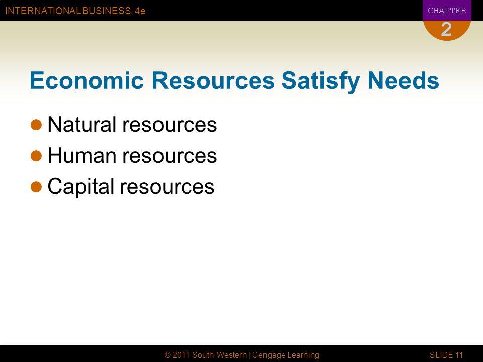 Economic Resources Satisfy Needs