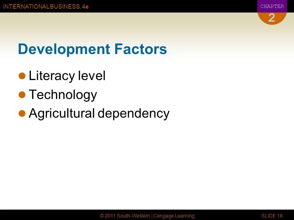 Development Factors 2 Literacy level Technology