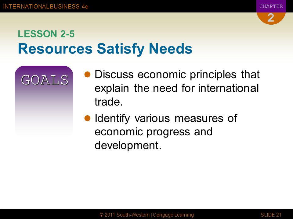LESSON 2-5 Resources Satisfy Needs