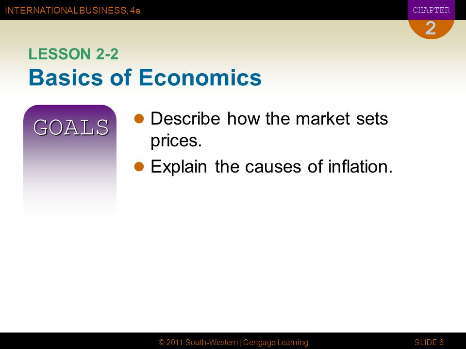 LESSON 2-2 Basics of Economics