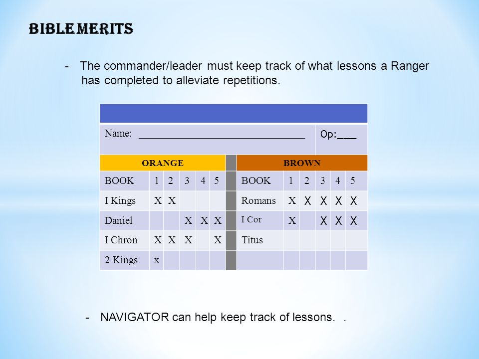 BIBLE MERITS The commander/leader must keep track of what lessons a Ranger. has completed to alleviate repetitions.