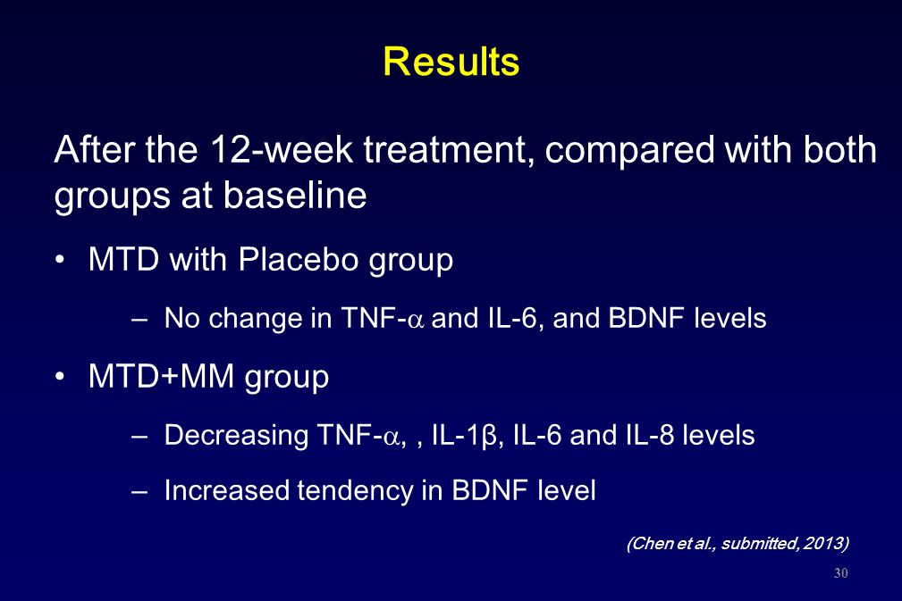 Results After the 12-week treatment, compared with both groups at baseline. MTD with Placebo group.