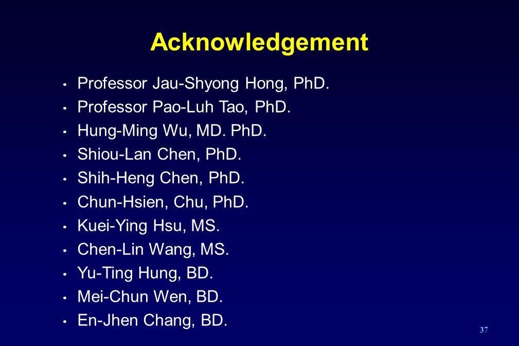 Acknowledgement Professor Jau-Shyong Hong, PhD.