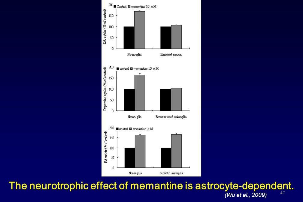 The neurotrophic effect of memantine is astrocyte-dependent.