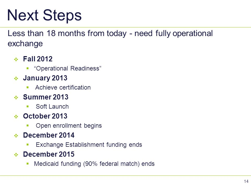 Next Steps Less than 18 months from today - need fully operational exchange. Fall 2012. Operational Readiness