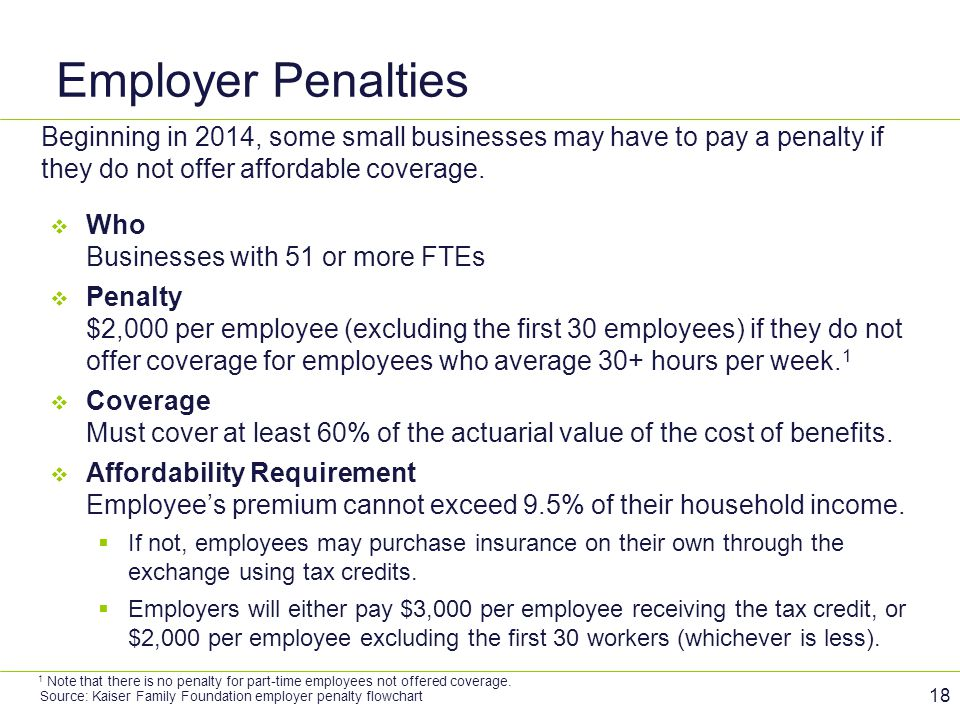 Employer Penalties Beginning in 2014, some small businesses may have to pay a penalty if they do not offer affordable coverage.