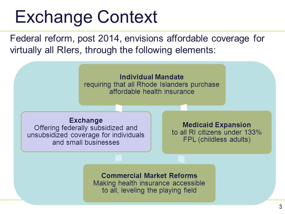 Exchange Context Federal reform, post 2014, envisions affordable coverage for virtually all RIers, through the following elements:
