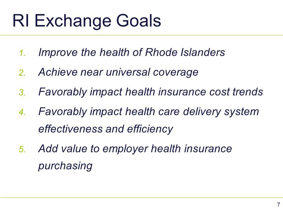 RI Exchange Goals Improve the health of Rhode Islanders
