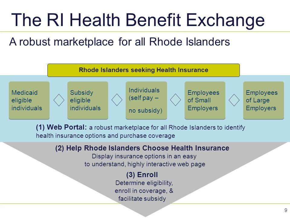 Rhode Islanders seeking Health Insurance