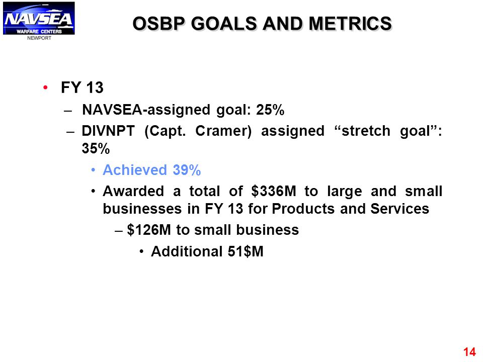 OSBP GOALS AND METRICS FY 13 NAVSEA-assigned goal: 25%