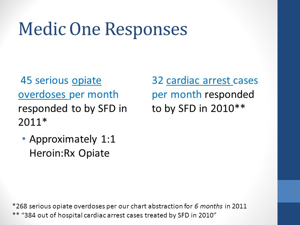 Medic One Responses 45 serious opiate overdoses per month responded to by SFD in 2011* Approximately 1:1 Heroin:Rx Opiate.