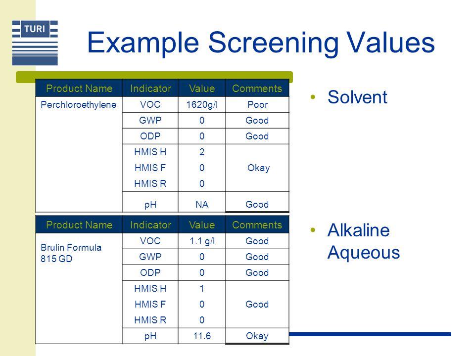 Example Screening Values