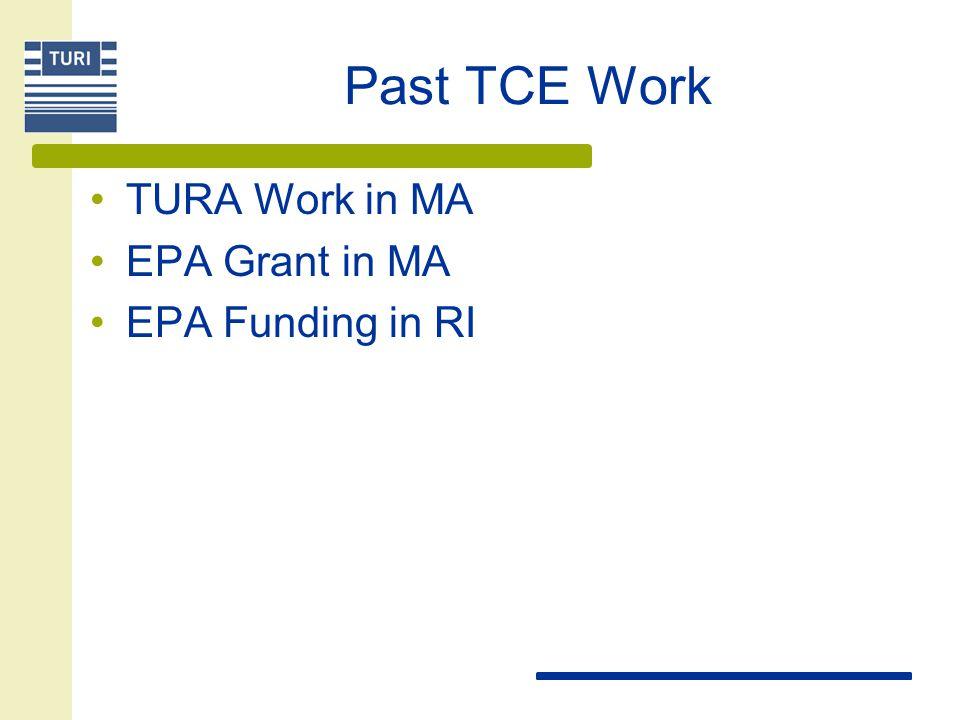Past TCE Work TURA Work in MA EPA Grant in MA EPA Funding in RI