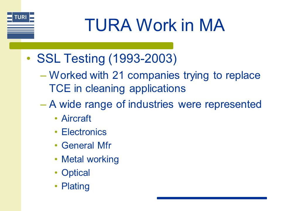 TURA Work in MA SSL Testing ( )