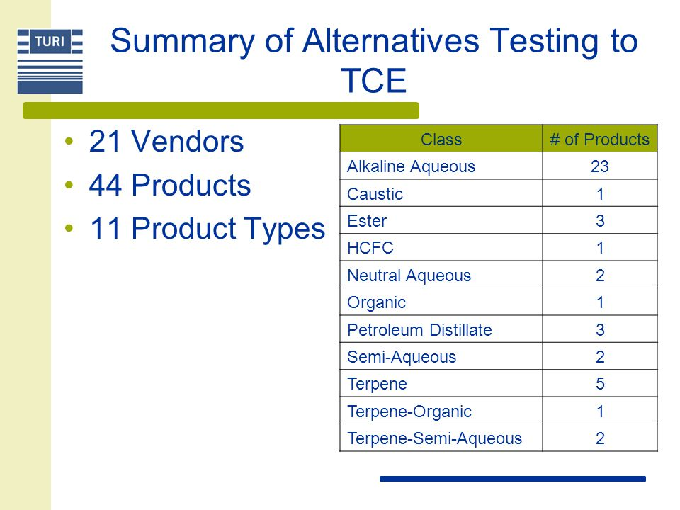 Summary of Alternatives Testing to TCE