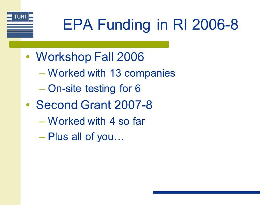 EPA Funding in RI 2006-8 Workshop Fall 2006 Second Grant 2007-8