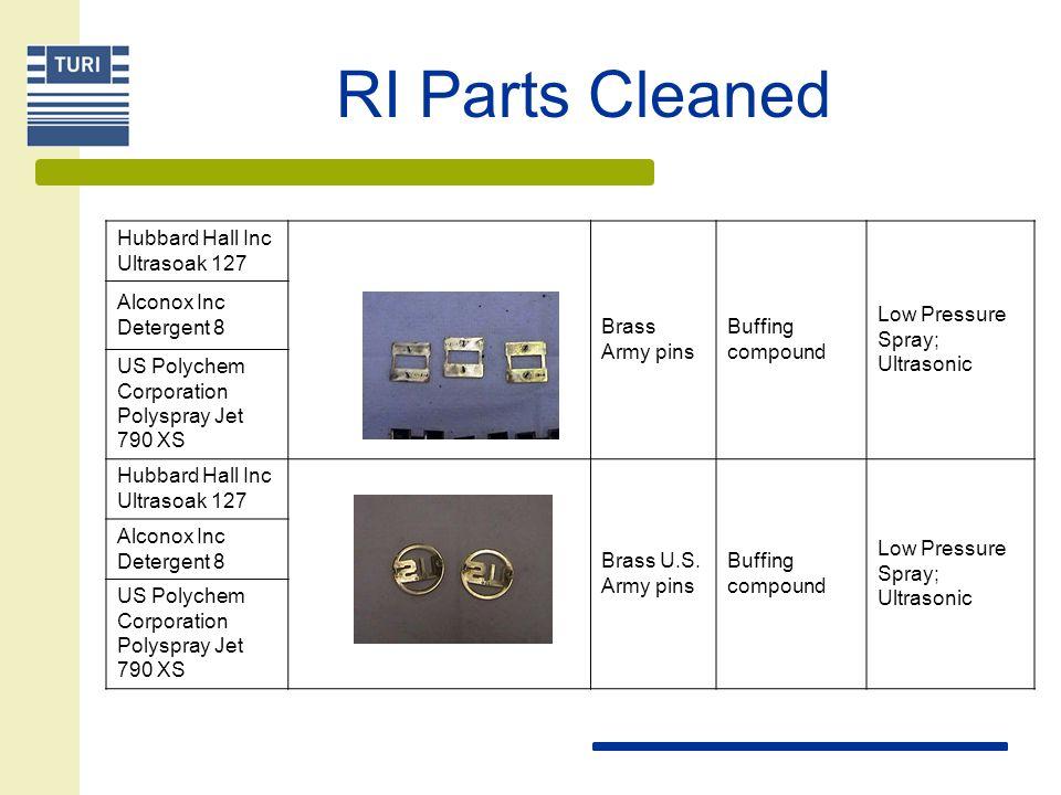 RI Parts Cleaned Hubbard Hall Inc Ultrasoak 127 Brass Army pins