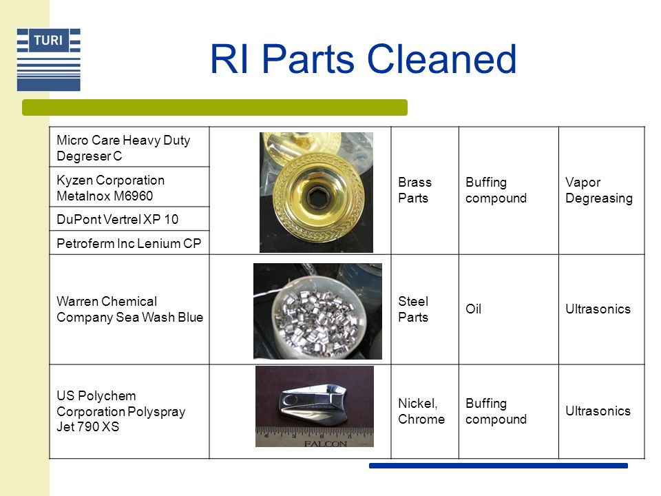 RI Parts Cleaned Micro Care Heavy Duty Degreser C Brass Parts