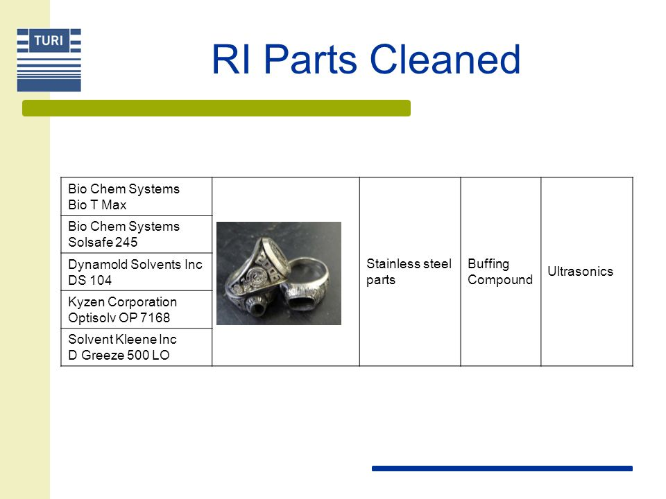 RI Parts Cleaned Bio Chem Systems Bio T Max Stainless steel parts