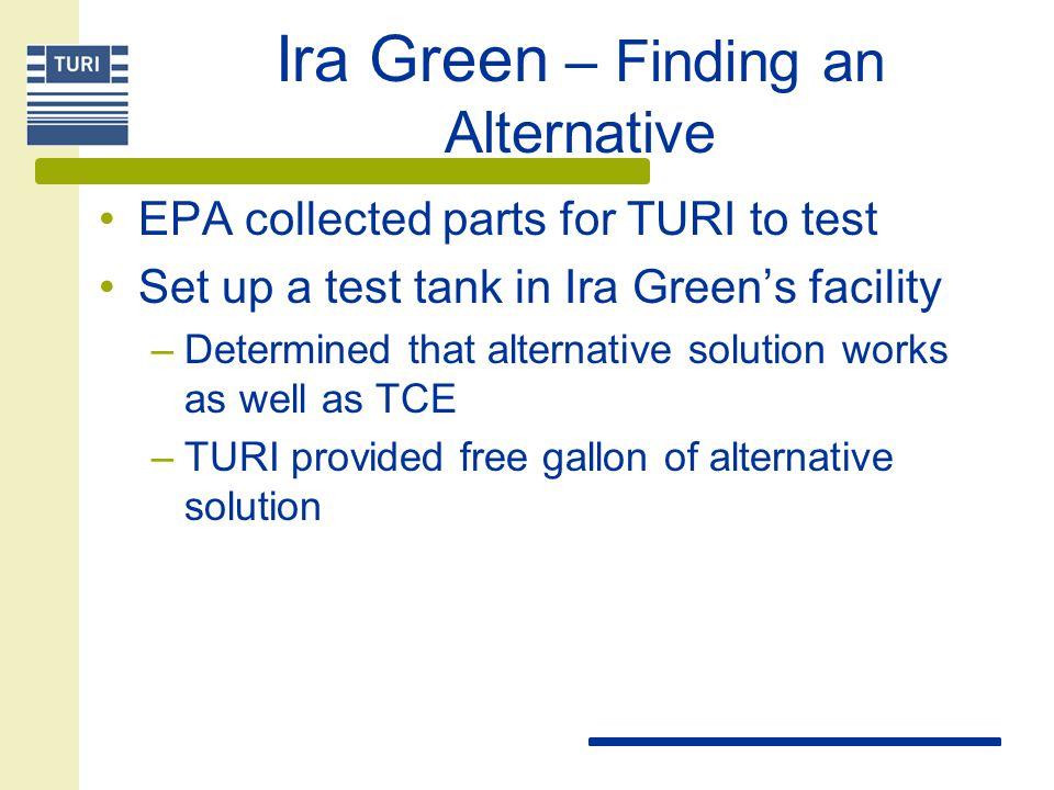 Ira Green – Finding an Alternative